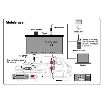 Fog Light Wiring Harness 2004 likewise Pt Cruiser Coolant Temp Sensor Location in addition Honda Cb750 Sohc Engine Diagram likewise 361821080453 further Toyota Suv Concept Cars. on chevrolet highlander truck