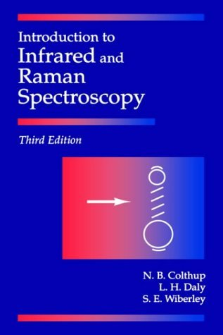 Introduction To Infrared And Raman Spectroscopy: 3Rd (Third) Edition