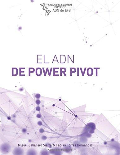 El ADN de Power Pivot