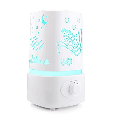 GEARONIC TM Portable Ultrasonic Home Aroma Humidifier Air Diffuser Purifier Lonizer Atomizer with Night Light