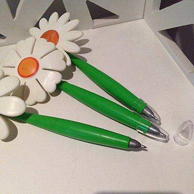 LWW Galletas Gel Pen (2 piezas)