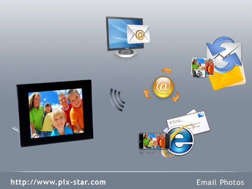 http://ecx.images-amazon.com/images/I/41bx1V6vtBL.jpg