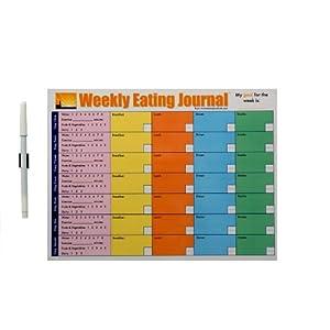 Weekly Eating Journal