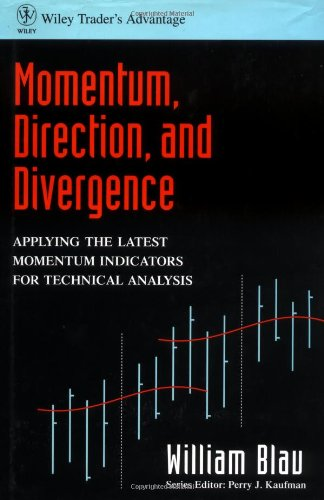 Momentum, Direction, and Divergence: Applying the Latest Momentum Indicators for Technical Analysis