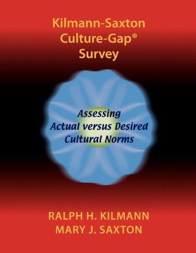 Kilmann-Saxton Culture-Gap® Survey