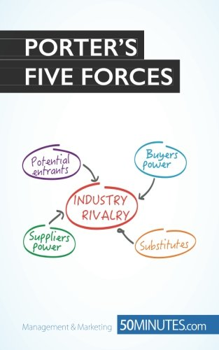 Porter's Five Forces: Stay ahead of the competition
