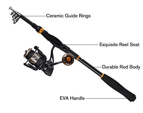 Fishlander rods kastking blackhawk telescopic fishing for Blackhawk fly fishing