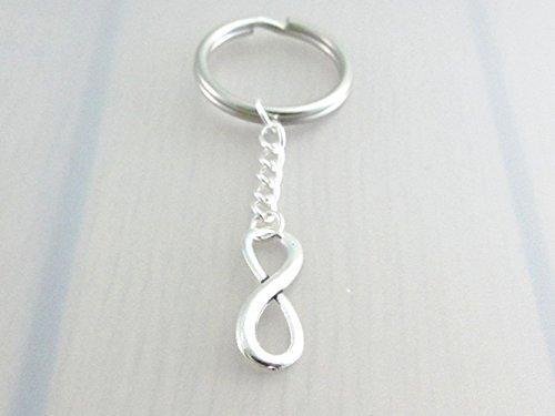 infinity-charm-keyring-eternity-keychain