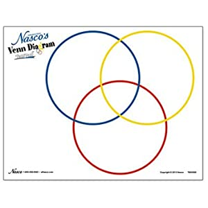 Amazon.com: Nasco TB25360T Venn Diagram TearPad, Double-Sided, 11 x 8
