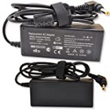 Power Supply for Dell Inspiron 1000