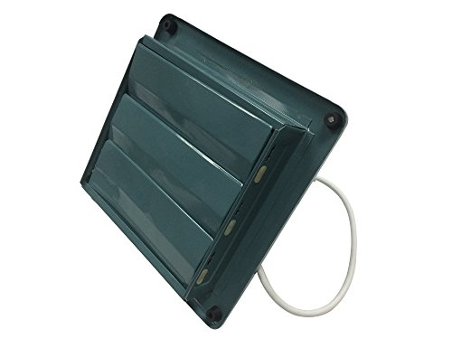 Barn Exhaust Fans : Tjernlund professional grade products quot metal
