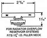 Gates 31336 Radiator Cap