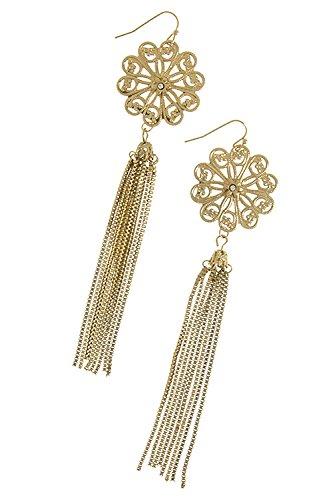 Karmas Canvas Box Chain Tassel Earrings (Gold) front-313328