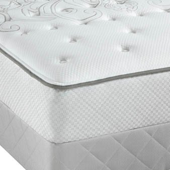 Sealy Posturepedic Plush Mattress back-699171