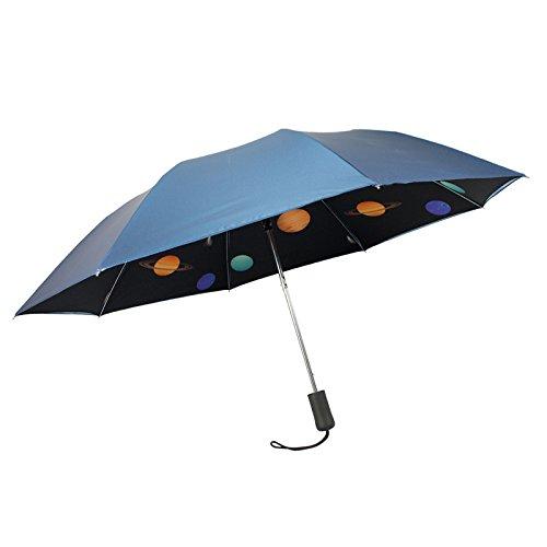 solar-system-atomatic-open-novelty-umbrella-by-leighton-umbrellas