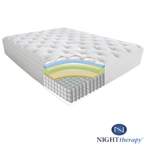 Night Therapy Euro Box Top Spring Mattress And Bi Fold Box Spring Set Twin 12 Inch My Home