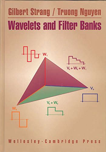 wavelets-and-filter-banks