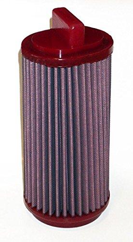 BMC-Luftfilter-Mercedes-C-Klasse-W-203-180-Kompressor-143-PS-Bj-2002-2007