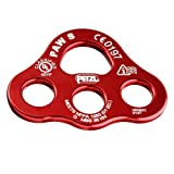 Petzl PAW Rigging Plate (Small)