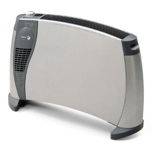 Radiador ventilador. 2000w y 3 posiciones