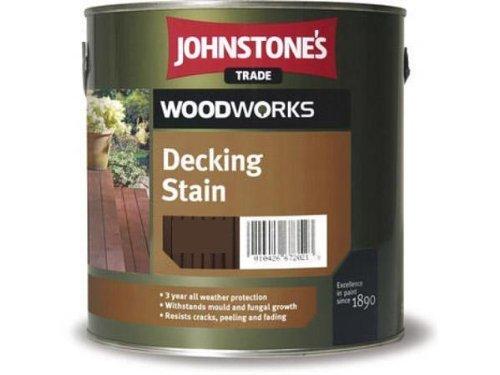 recubrimiento-para-mamposteria-25-litros-johnstonezs-madera-teca