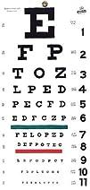 Grafco Snellen Type Plastic Eye Chart Non-Reflective Matte