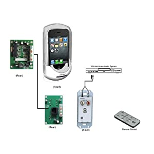 Pyle Home PIWIPDK2 In-Wall Mounted Audio Docking Center with Wireless Remote Control for iPod and iPhone