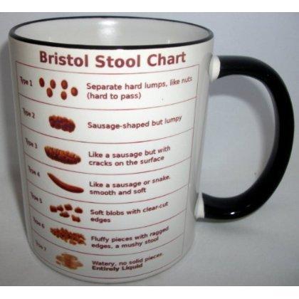 bristol-stool-chart-ceramic-mug