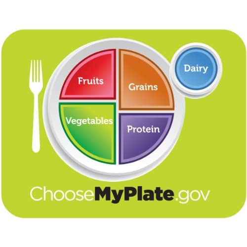 Amazon.com - NCES-MyPlate Diabetes Placemat-Laminated Placemat
