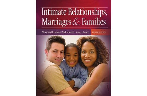 marriages families and relatiohsips John gottman, who leads the relationship research institute where he focuses on marriage, family, and child development, has developed and carefully evaluated some of the most innovative new approaches to marital education and group instruction.