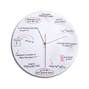 DCI Science Quiz Wall Clock