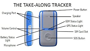 Ultimate Mini GPS Tracking Device