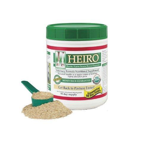 Vitamin E Supplement Dosage