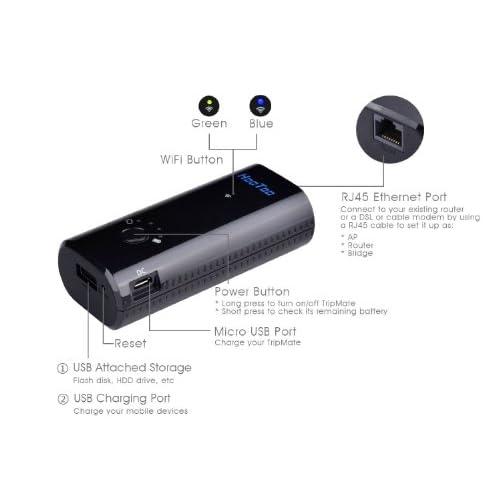 HooToo TripMate Wi-Fi N ポータブルルータ 携帯バッテリー USBコ ネクター 並行輸入品