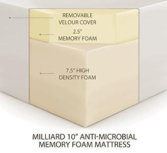 Sale Milliard 10 Inch Queen Memory Foam Mattress Reviews