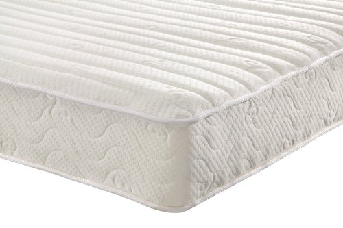 Best Quality Mattress Brand