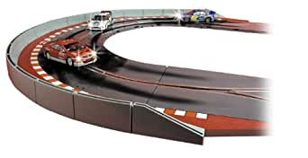 SCX Supersliding Curve the Digital System