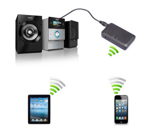 Lentenda 3.5Mm Wireless Bluetooth Receiver Stereo Audio Adapter For Ipod Iphone Mp3/4 Pc