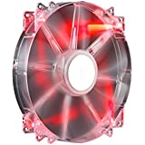 MEGAFLOW 200MM, RED LED, 700RPM, SLEEVE