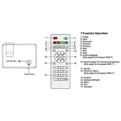 Everycom EC-77 1800 LUMENS LED Projector HDMI USB VGA TV Home Theater (White)