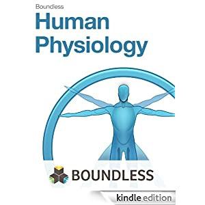 Logo for Human Physiology