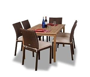 Amazonia Teak Luxemburg 7-Piece Teak/Wicker Rectangular Dining Set from International Home Miami Corp