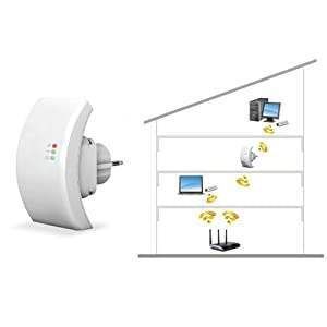 HDE 2.4 GHz Wireless WiFi Repeater 802.11N Network Router Range Extender Access Point 300M