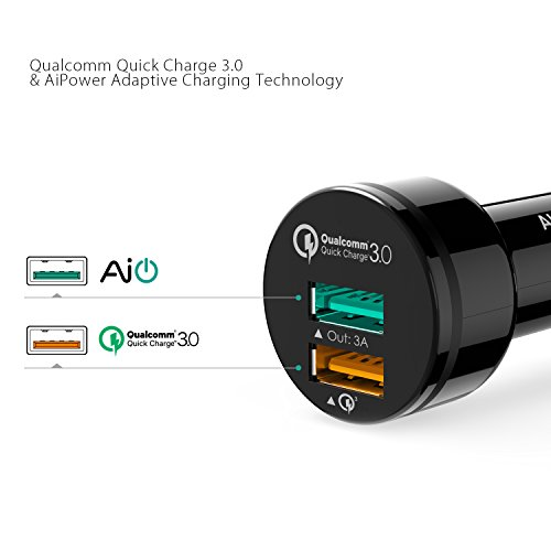 AUKEY-Quick-Charge-30-Caricatore-per-Auto-con-2-Porte-345W-per-Samsung-Galaxy-S7-LG-G5-G4-HTC-One-A9-Nexux-6-iPhone-7-7-Plus-ecc