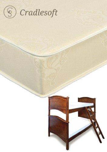 Cradlesoft¨, 6-Inch Two Sided Foam Bunk Bed Mattress, Twin