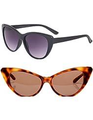 New Stylish UV Protected Combo Pack Of Sunglasses For Women / Girl ( BlackCateye-BrownCateye ) ( CM-SUN-014 )