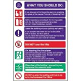 Fire Action Sign - What You Should Do In The Event Of Fire Notice (Self - Adhesive) - make everyone aware of risks and procedures