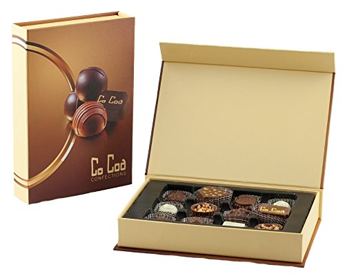CoCoa Confection Cream, Chocolate, Legendary Milk Gift Box, 5 Ounce