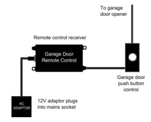 quantek quantek replacement remote control kit for