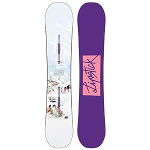 Lip-Stick 145cm